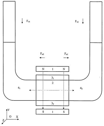 Инерционный магнитогидродинамический генератор