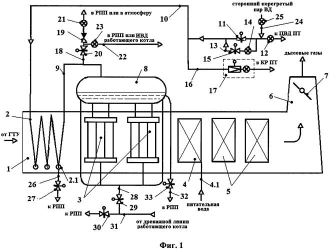 Способ консервации теплового состояния остановленного барабанного парового котла