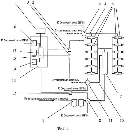 Устройство для измерения количества топлива, израсходованного двигателем внутреннего сгорания при эксплуатации военной гусеничной машины