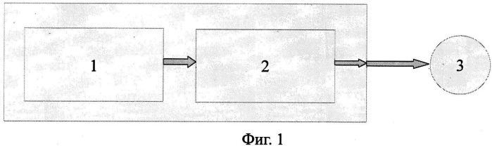 Способ получения инфракрасного излучения