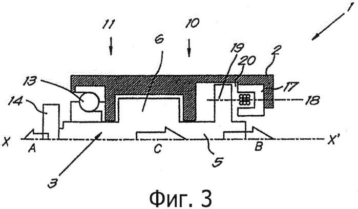 Способ управления компрессорным элементом в винтовом компрессоре