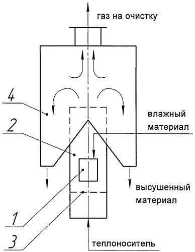 Способ сушки дисперсного материала во взвешенно-транспортируемом слое и установка для его осуществления