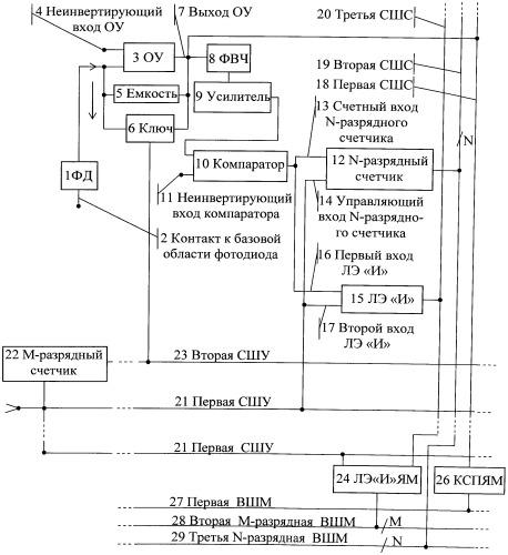 Устройство считывания для многоэлементных фотоприемников инфракрасного излучения