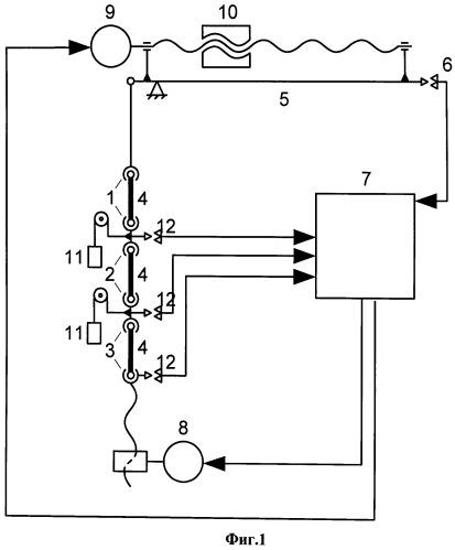 Машина для испытаний материалов на ползучесть и длительную прочность (варианты)