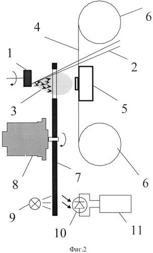 Устройство для нанесения однородных гладких тонких пленок различных материалов на твердые подложки