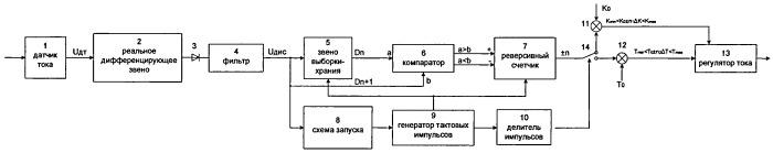 Адаптивный регулятор сварочного тока