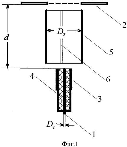Устройство для стабилизации катодного плазменного потока
