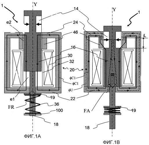 Электромагнитный приводной механизм с магнитным сцеплением и устройство разъединения, содержащее такой приводной механизм