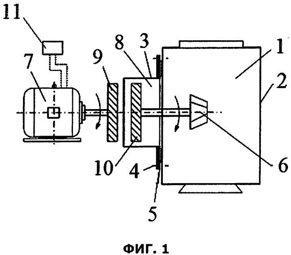 Герметизированное передаточное устройство для гелиевого пространства высокотемпературного реактора с газовым охлаждением и его приводное устройство