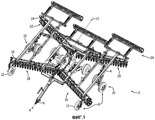 Система и способ для вертикальной обработки почвы с неглубокими дисковыми ножами