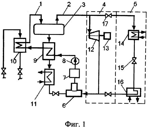 Способ и устройство для преобразования тепловой энергии в электричество, теплоту повышенного потенциала и холод