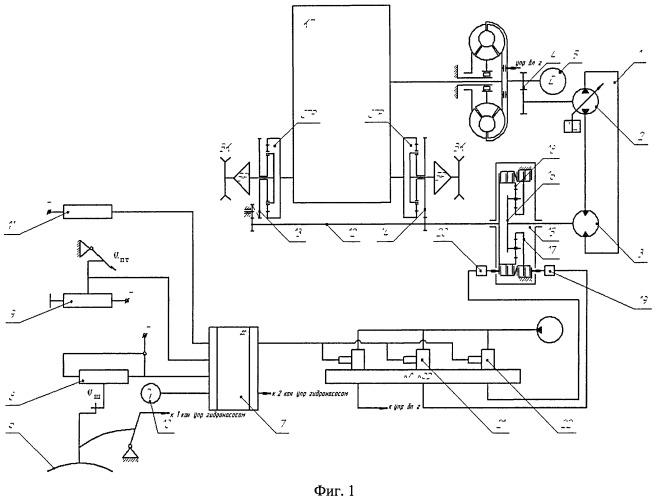 Мехатронная система управления поворотом быстроходной гусеничной машины