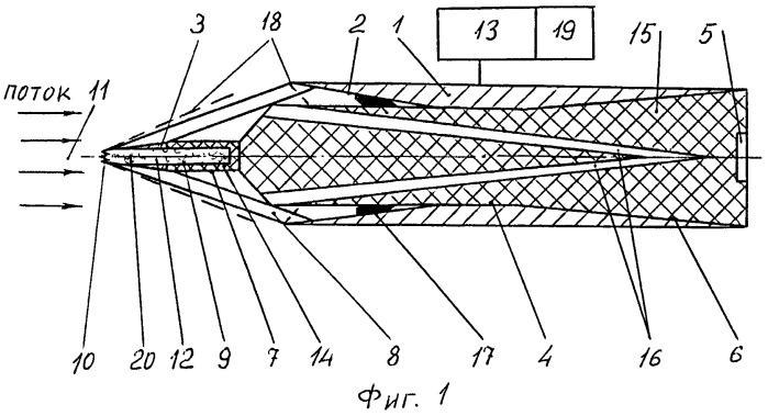 Гиперзвуковой прямоточный воздушно-реактивный двигатель и способ организации рабочего процесса