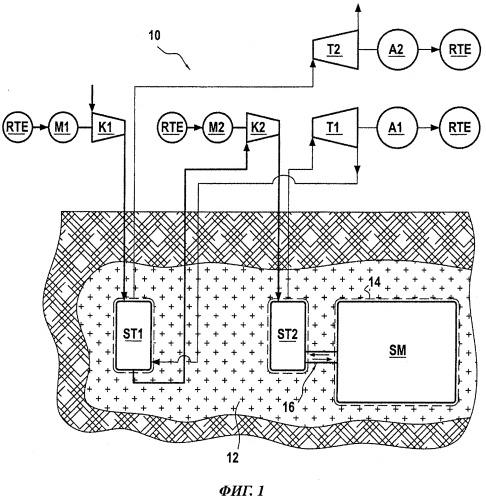 Способ регулирования температуры в регенераторе тепла, используемом в установке для накопления энергии путем адиабатического сжатия воздуха