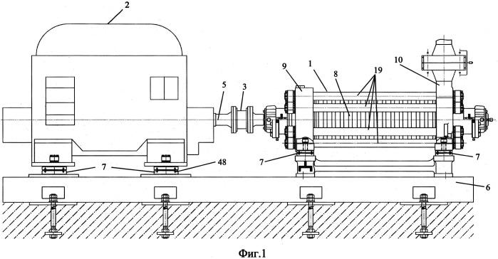 Горизонтальная многоступенчатая секционная центробежная насосная установка и способ сборки насосной установки