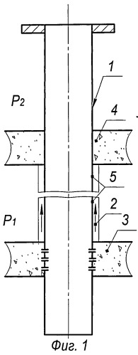 Способ ликвидации скважины