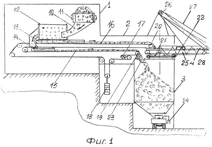 Угольнопородный технологический комплекс промплощадки