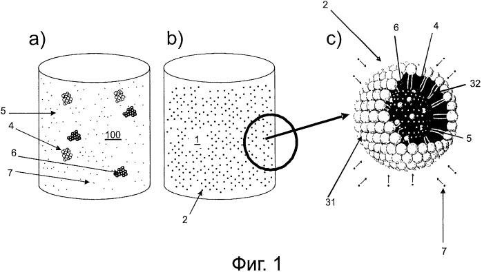 Защита натуральных красителей от окисления с использованием мицелл