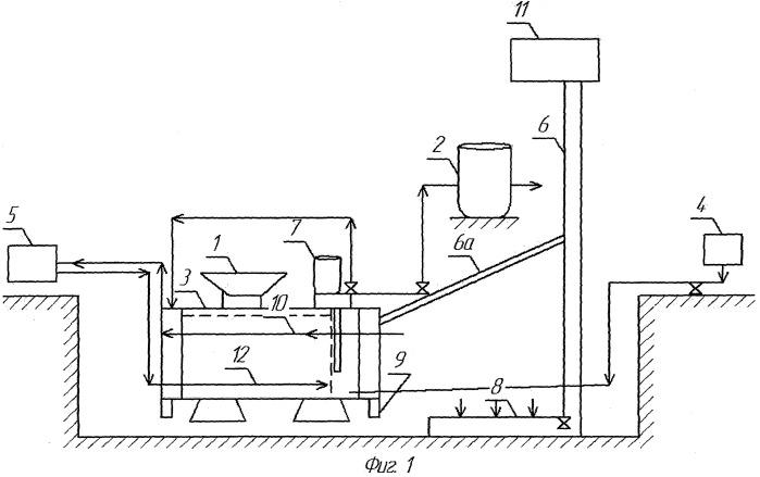 Технологическая линия по производству гомогенных композиций