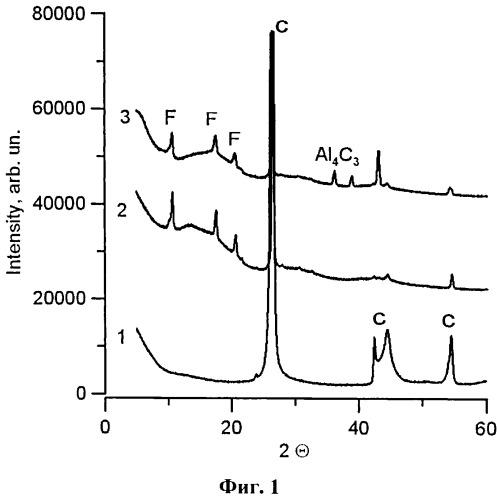 Способ синтеза полых наночастиц γ-al2o3