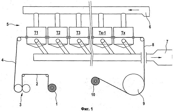 Способ изготовления многослойного комбинированного материала на установке для нанесения покрытий с возможностью ее очистки без разборки и применение изготовленного комбинированного материала для трансдермального употребления или использования в полости тела