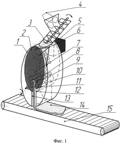Установка для термообработки замороженных тестовых заготовок