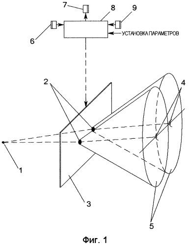 Управляемый противослепящий фильтр (упф)