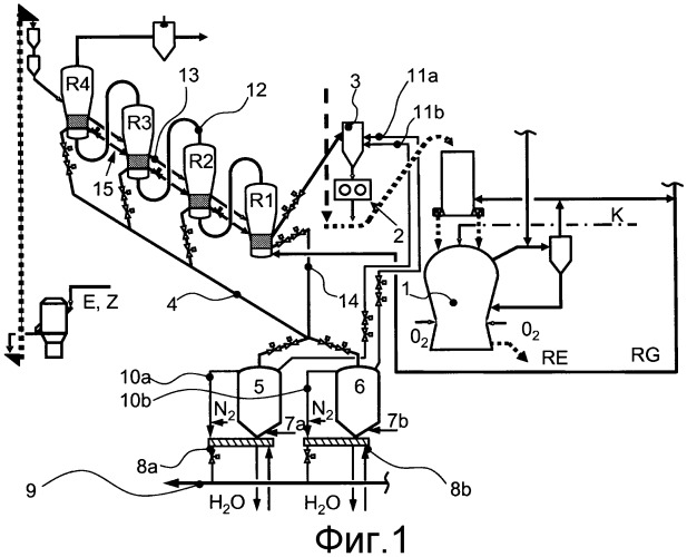 Способ и устройство для восстановления содержащих железную руду шихтовых материалов или для производства чугуна или жидких стальных полуфабрикатов