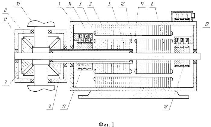 Способ управления ветроэлектрической установкой и устройство для его осуществления