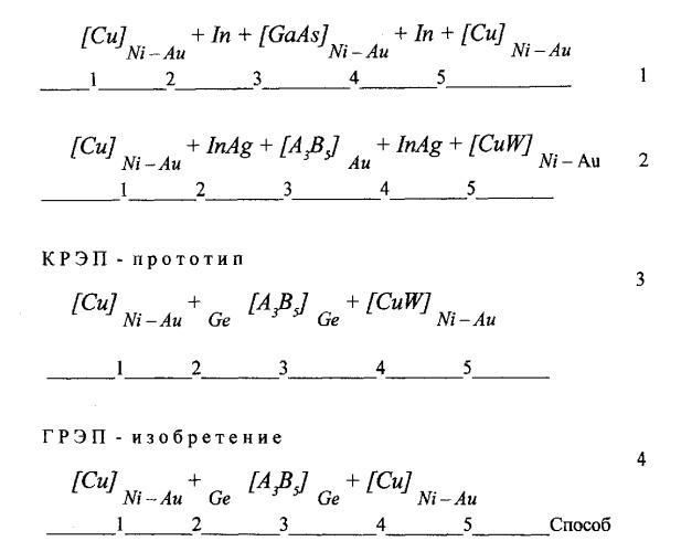 Способ создания межсоединений в полупроводниковых лазерах