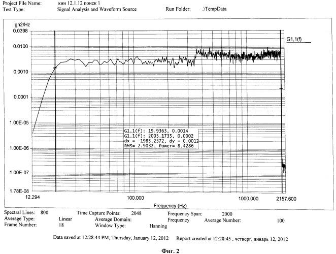 Способ фильтрации сигналов произвольной формы