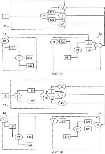 Способ и устройство для защищенной передачи учтенных копий многоадресной аудио-визуальной программы с использованием техник шифрования данных и создания меток