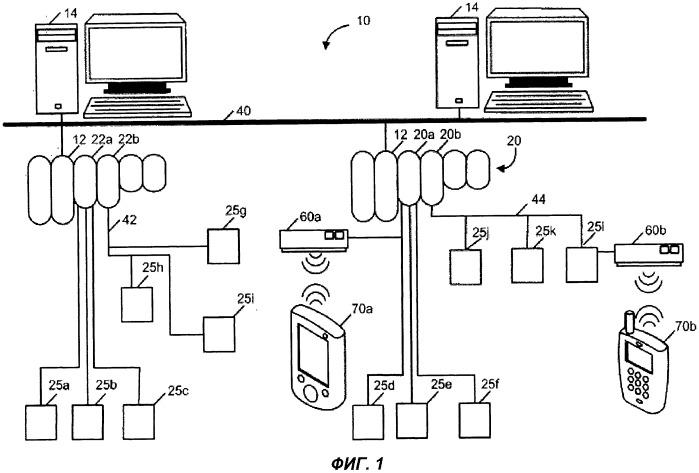 Способ и устройство для управления операционными полевыми устройствами через портативный коммуникатор