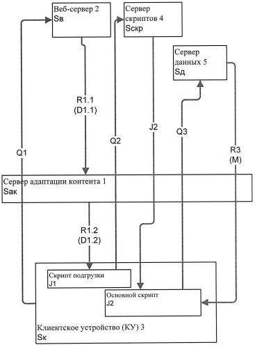 Способ вставки сообщений в электронные документы внедренным клиентским скриптом