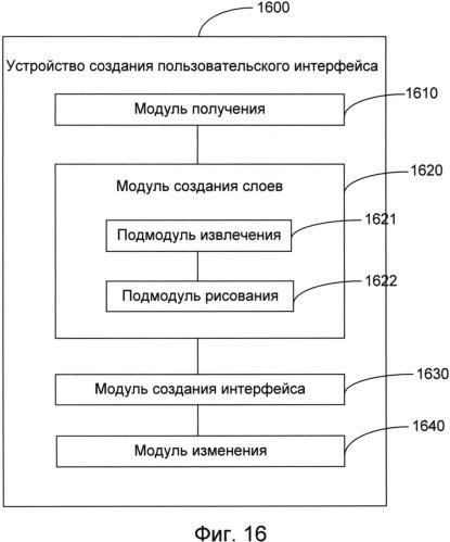 Способ и устройство создания пользовательского интерфейса