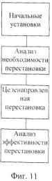 Устройство планирования топологии логических интегральных схем