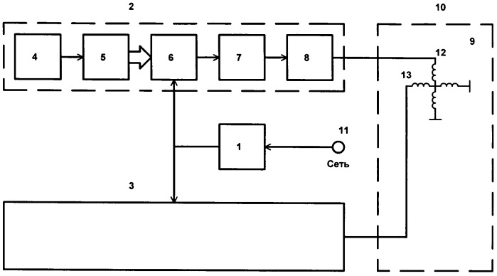 Устройство для измерения динамических характеристик навигационных приборов, в состав которых входит вращающийся трансформатор
