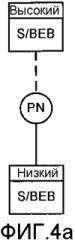Устойчивое прикрепление к сетям, поддерживающим технологию межсетевого сопряжения по протоколу маршрутизации по состоянию канала связи поставщика (plsb)