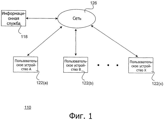 Система и способ динамического обновления транспортной структуры в электронной сети