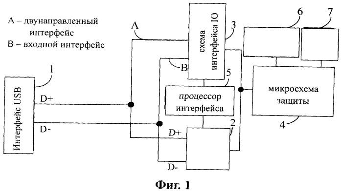 Устройство usb-ключа и способ подключения смарт-карты с помощью интерфейса usb