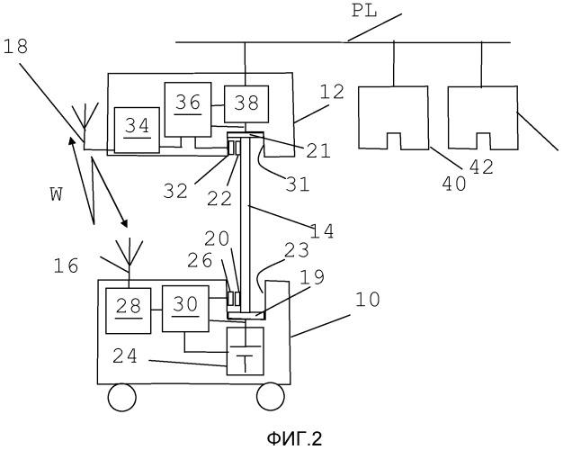 Беспроводная связь между двумя временно соединяемыми устройствами
