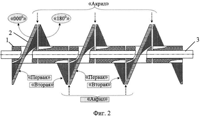 Способ изготовления гребного винта для различных судов с минимизированным кавитационным эффектом на его поверхности (вариант русской логики)