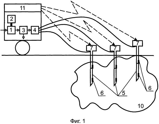 Способ предотвращения или обнаружения и тушения торфяных пожаров и установка для реализации способа