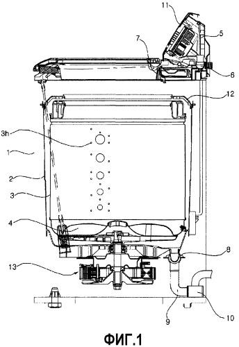 Способ управления работой стиральной машины (варианты)