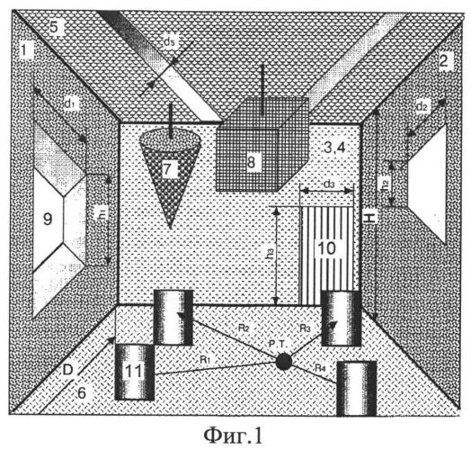 Акустическая конструкция цеха кочетова