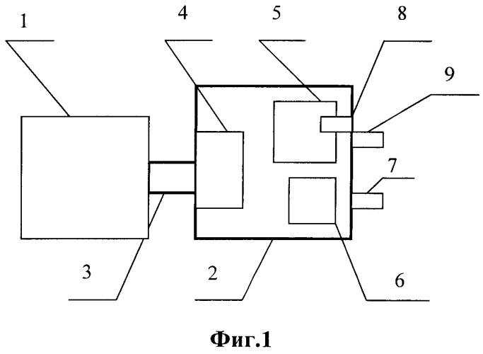 Способ анализа многокомпонентной газовой среды герметизированных контейнеров с электронными приборами и устройство для его реализации