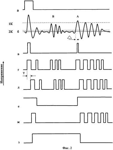 Способ измерения толщины изделия с помощью ультразвуковых импульсов