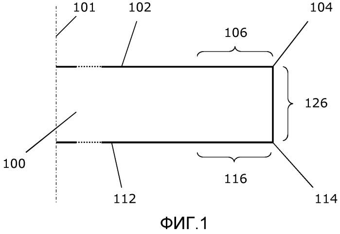 Способ и устройство для получения кромки полупроводниковых устройств