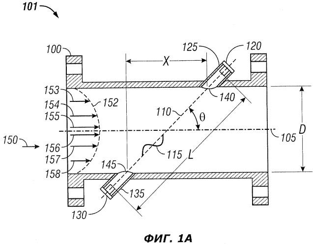 Регулировка частоты приемопередающего блока без прекращения потока текучей среды через расходометр