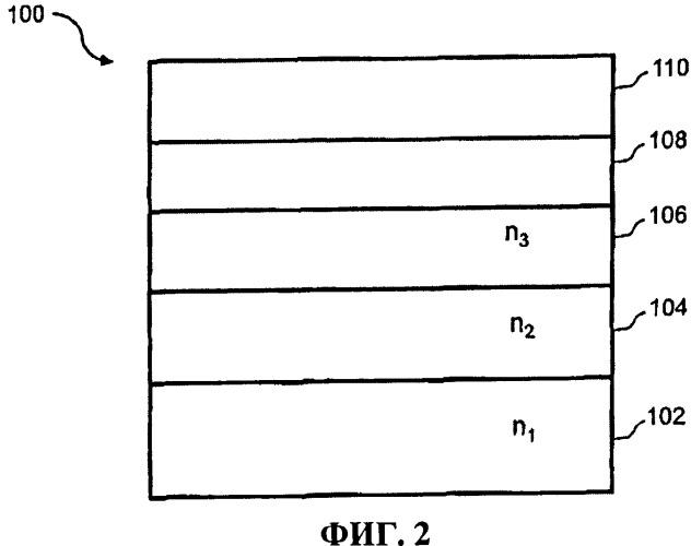 Подложка органического светоизлучающего диода, состоящая из прозрачного проводящего оксида (тсо) и антирадужного промежуточного слоя